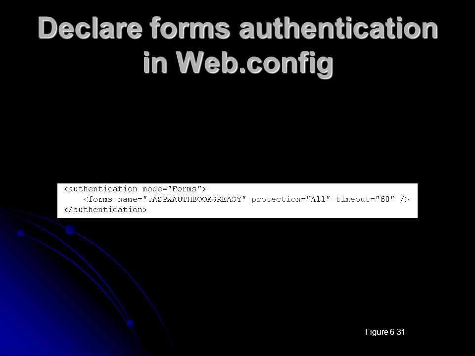 Declare forms authentication in Web.config Figure 6-31
