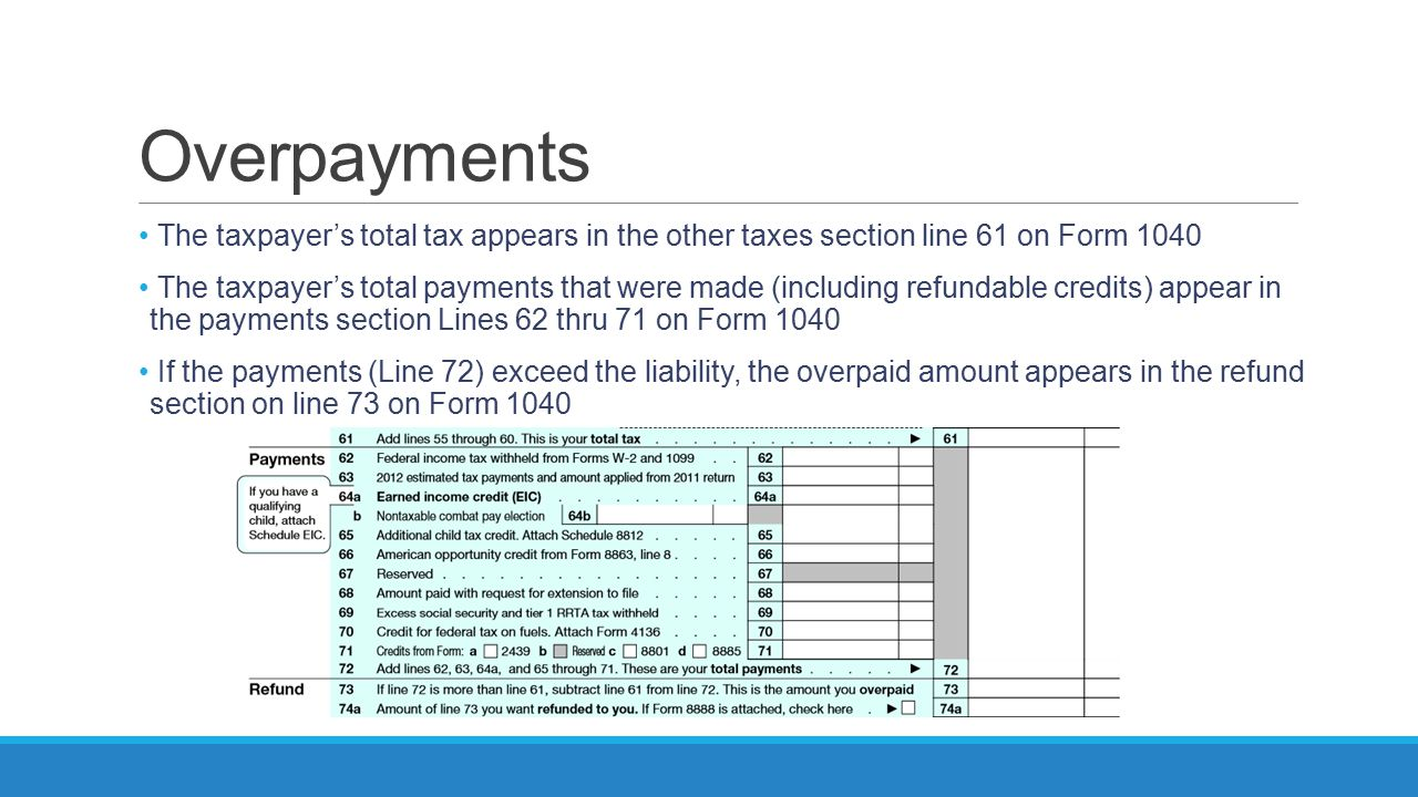 Overpayments The taxpayer's total tax appears in the other taxes section line 61 on Form 1040 The taxpayer's total payments that were made (including