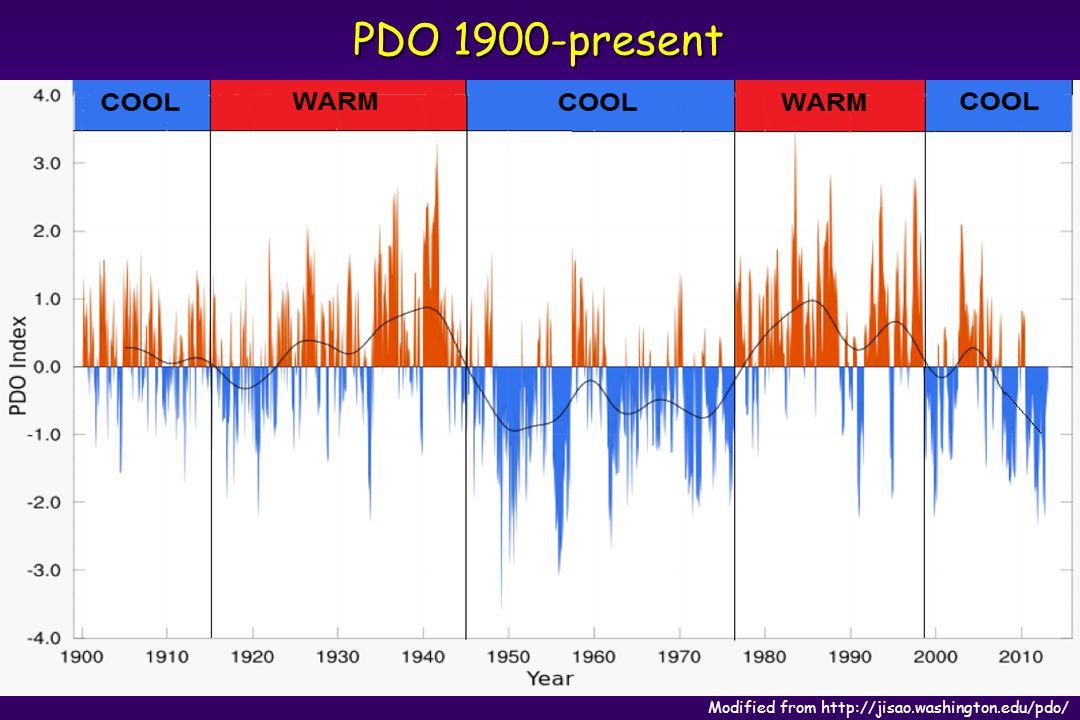 PDO 1900-present Modified from http://jisao.washington.edu/pdo/
