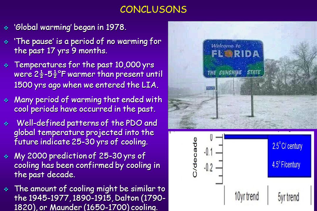  'Global warming' began in 1978.