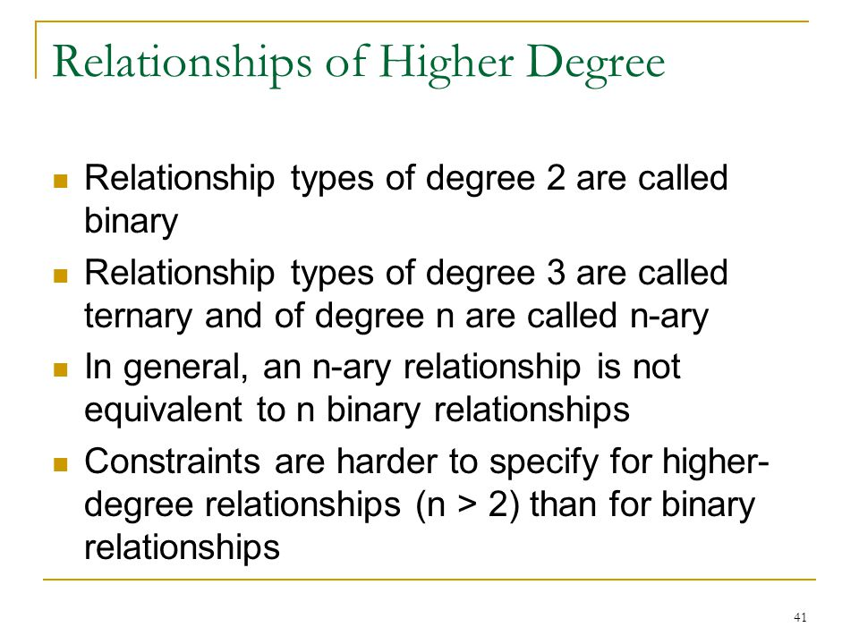 41 Relationships of Higher Degree Relationship types of degree 2 are called binary Relationship types of degree 3 are called ternary and of degree n are called n-ary In general, an n-ary relationship is not equivalent to n binary relationships Constraints are harder to specify for higher- degree relationships (n > 2) than for binary relationships
