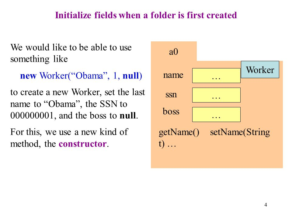 5 Purpose of a constructor: To initialize (some) fields of a newly created object In the class definition of Worker: /** Constructor: an instance with last name n, SSN s (an int in 0..999999999, and boss b (null if none) */ public Worker(String n, int s, Worker b) { name= n; ssn= s; boss= b; } a0 Worker name … ssn … boss … getName() … Worker(String n, int s, Worker b) The name of a constructor: the name of the class.