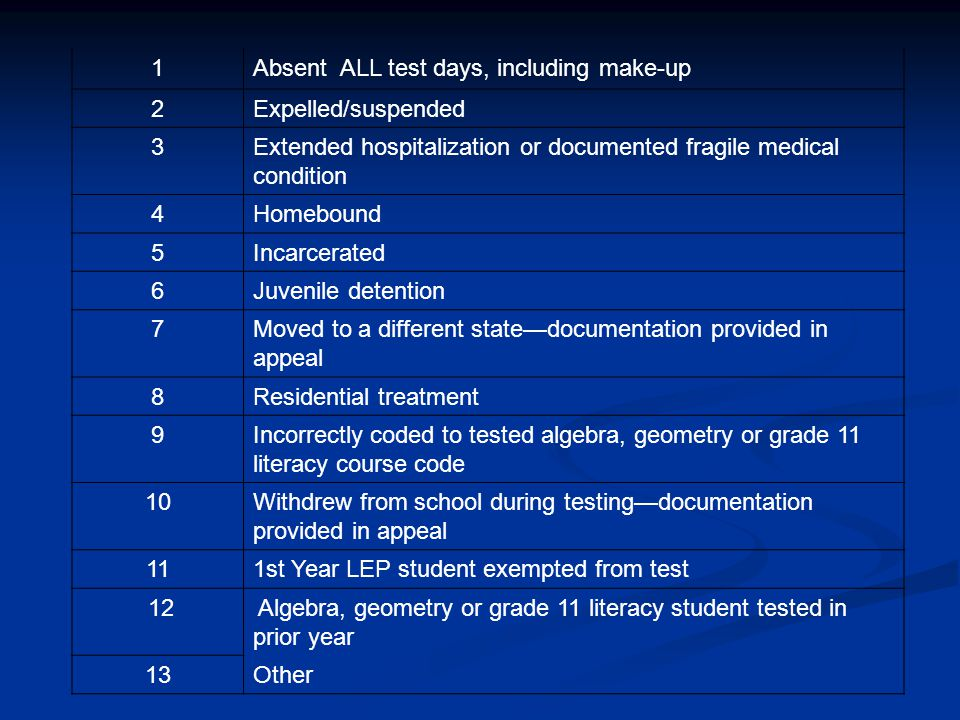 1Absent ALL test days, including make-up 2Expelled/suspended 3Extended hospitalization or documented fragile medical condition 4Homebound 5Incarcerate
