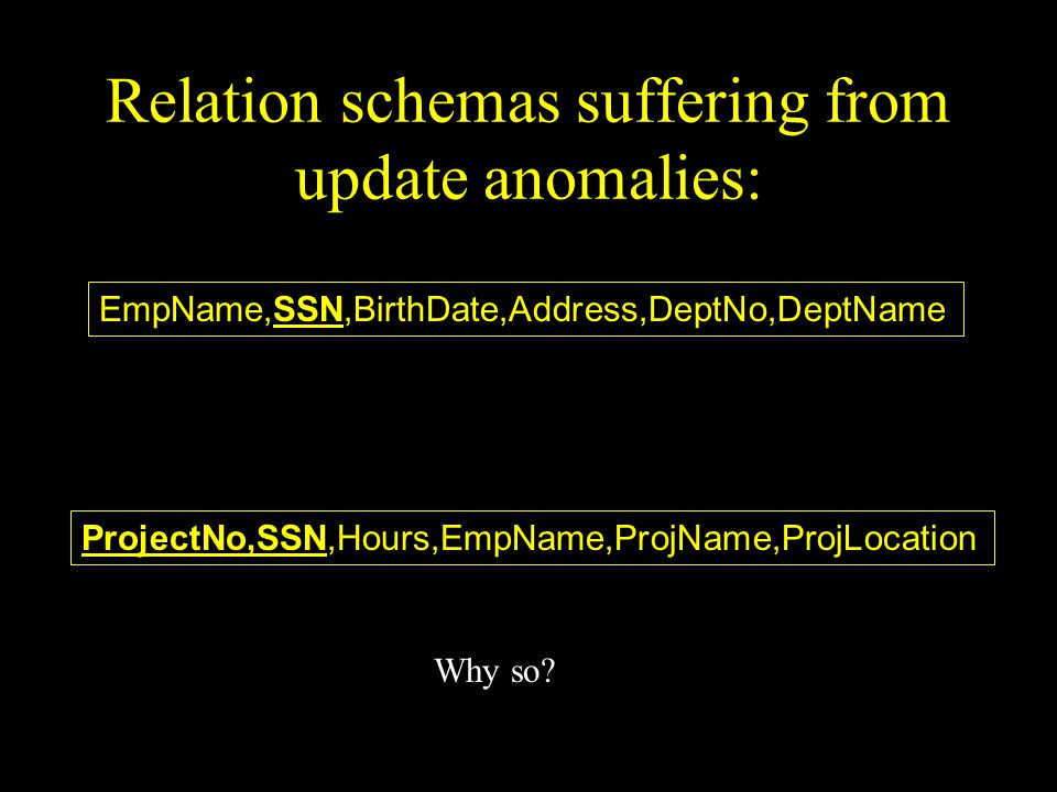 Relation schemas suffering from update anomalies: EmpName,SSN,BirthDate,Address,DeptNo,DeptName ProjectNo,SSN,Hours,EmpName,ProjName,ProjLocation Why so