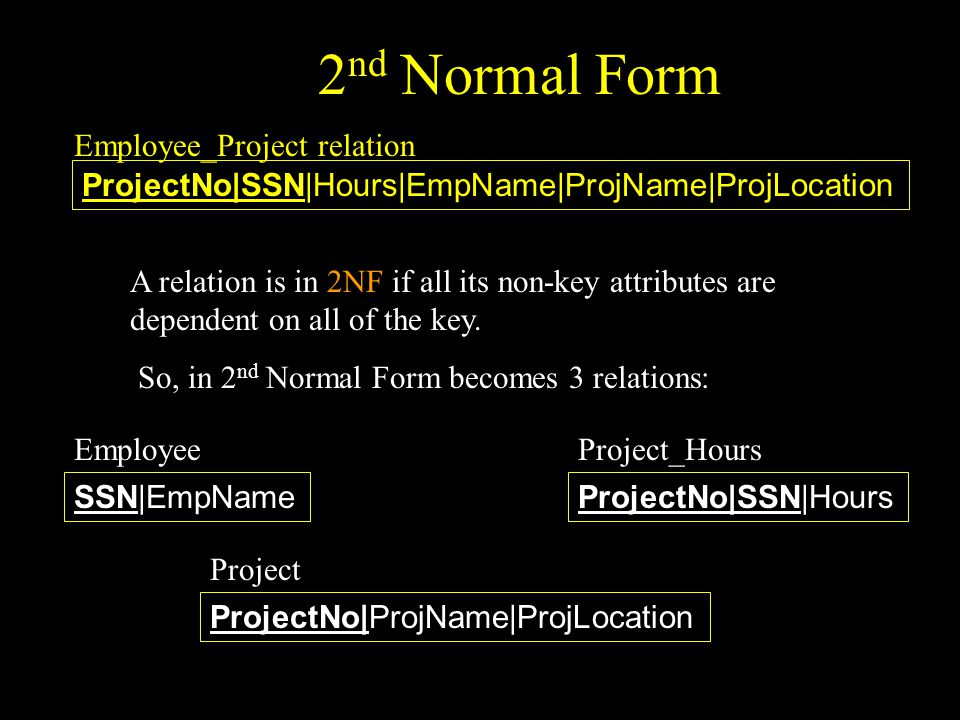 2 nd Normal Form ProjectNo|SSN|Hours|EmpName|ProjName|ProjLocation Employee_Project relation ProjectNo|SSN|HoursSSN|EmpName ProjectNo|ProjName|ProjLoc