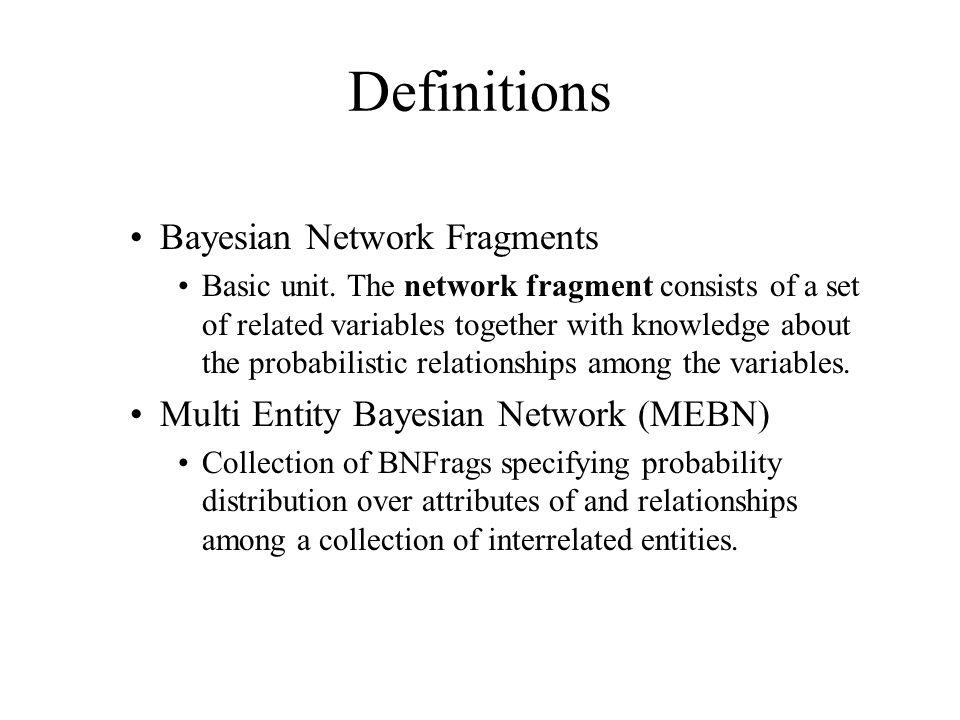 Definitions Bayesian Network Fragments Basic unit.