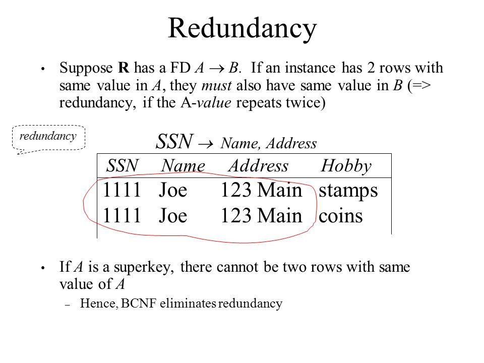 Redundancy Suppose R has a FD A  B. If an instance has 2 rows with same value in A, they must also have same value in B (=> redundancy, if the A-valu