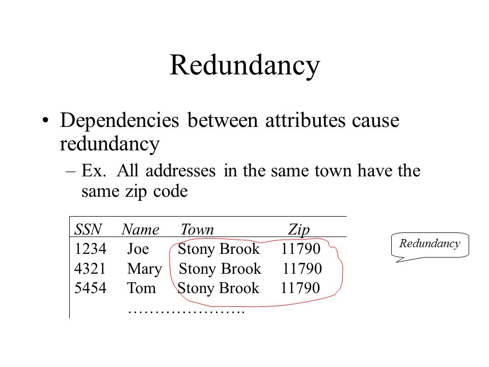 Redundancy Dependencies between attributes cause redundancy –Ex. All addresses in the same town have the same zip code SSN Name Town Zip 1234 Joe Ston