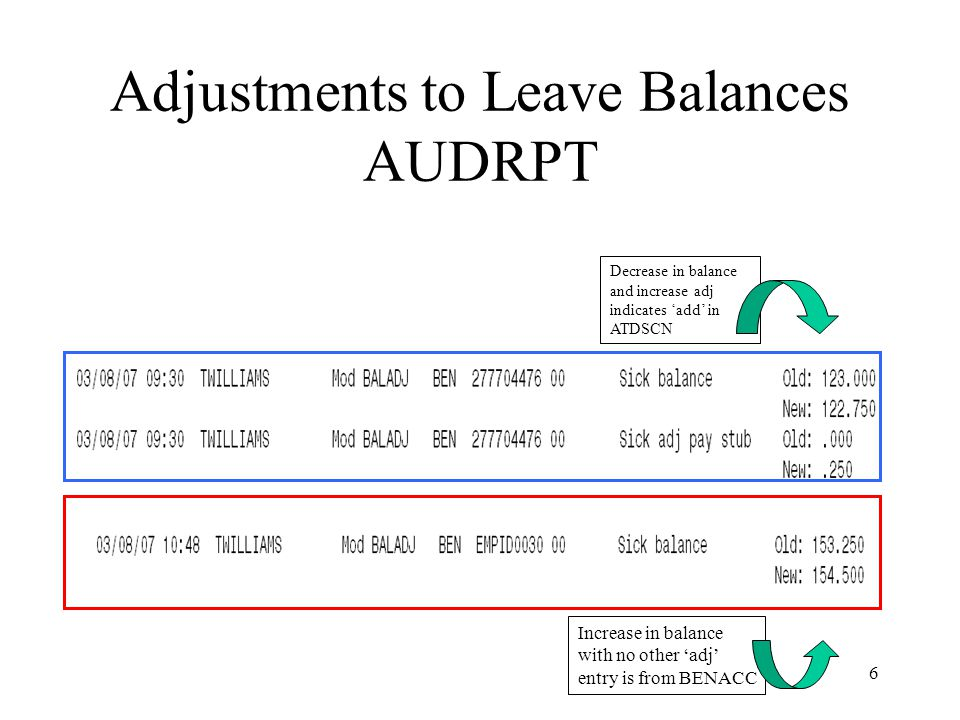 6 Adjustments to Leave Balances AUDRPT Increase in balance with no other 'adj' entry is from BENACC Decrease in balance and increase adj indicates 'ad