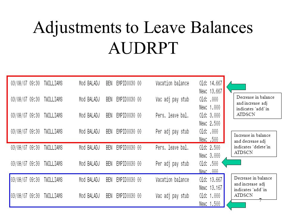 7 Adjustments to Leave Balances AUDRPT Decrease in balance and increase adj indicates 'add' in ATDSCN Increase in balance and decrease adj indicates '