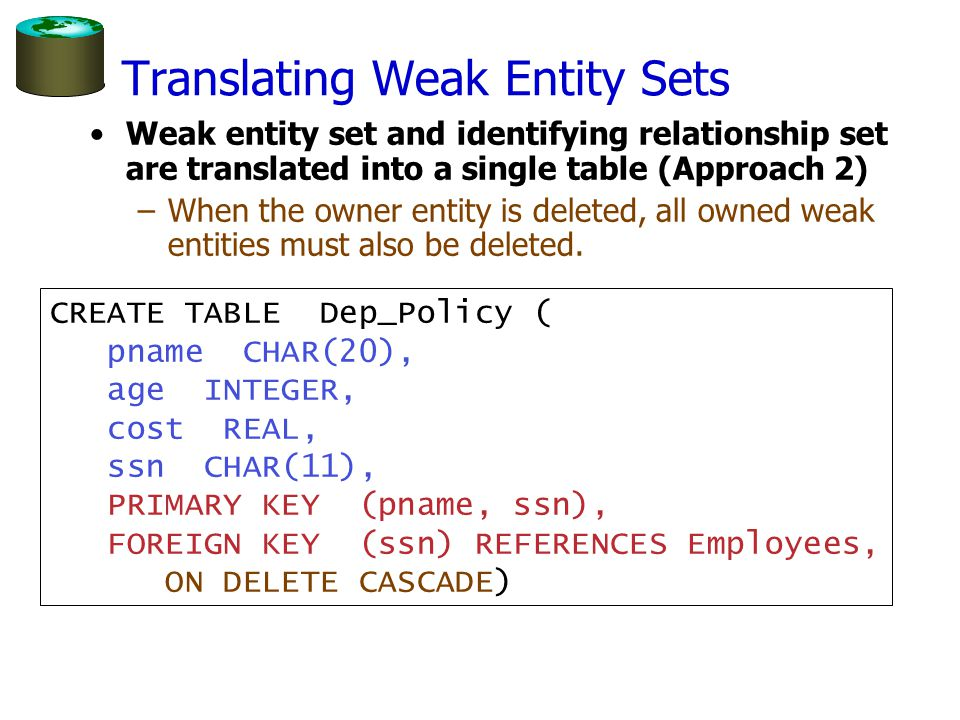 Translating Weak Entity Sets Weak entity set and identifying relationship set are translated into a single table (Approach 2) –When the owner entity i