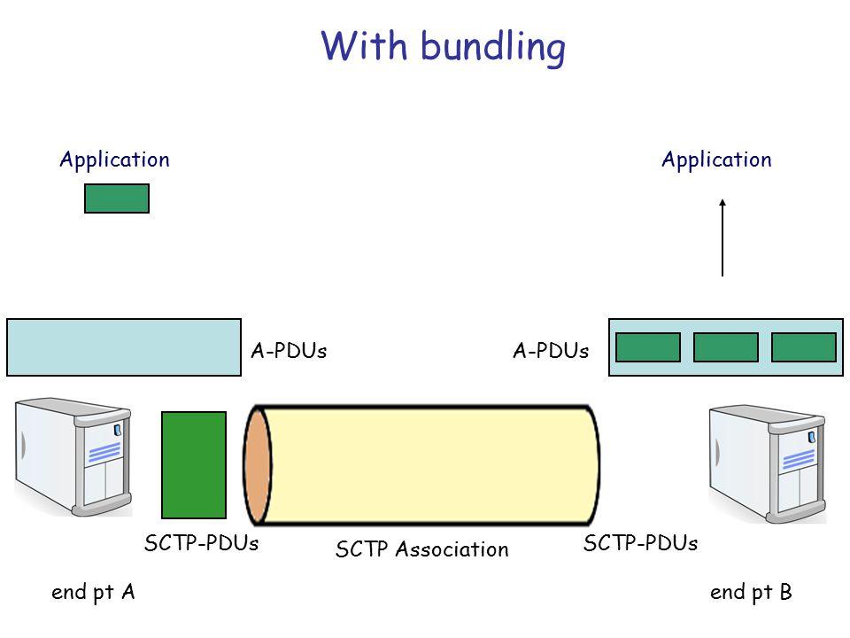 Without bundling end pt Aend pt B SCTP association SCTP-PDUs Application A-PDUs SCTP Association
