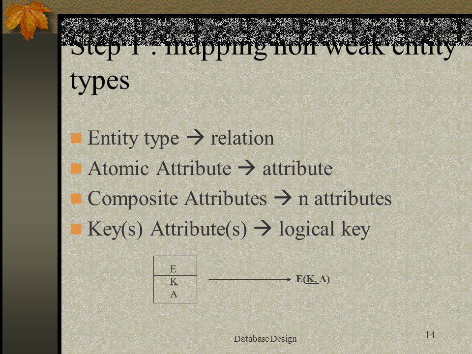 14 Database Design Step 1 : mapping non weak entity types Entity type  relation Atomic Attribute  attribute Composite Attributes  n attributes Key(