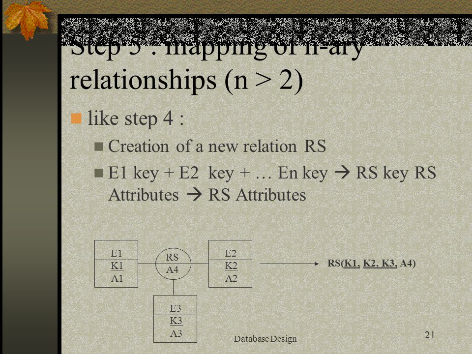 21 Database Design Step 5 : mapping of n-ary relationships (n > 2) like step 4 : Creation of a new relation RS E1 key + E2 key + … En key  RS key RS Attributes  RS Attributes mapping E1 K1 A1 E2 K2 A2 RS(K1, K2, K3, A4) RS A4 E3 K3 A3