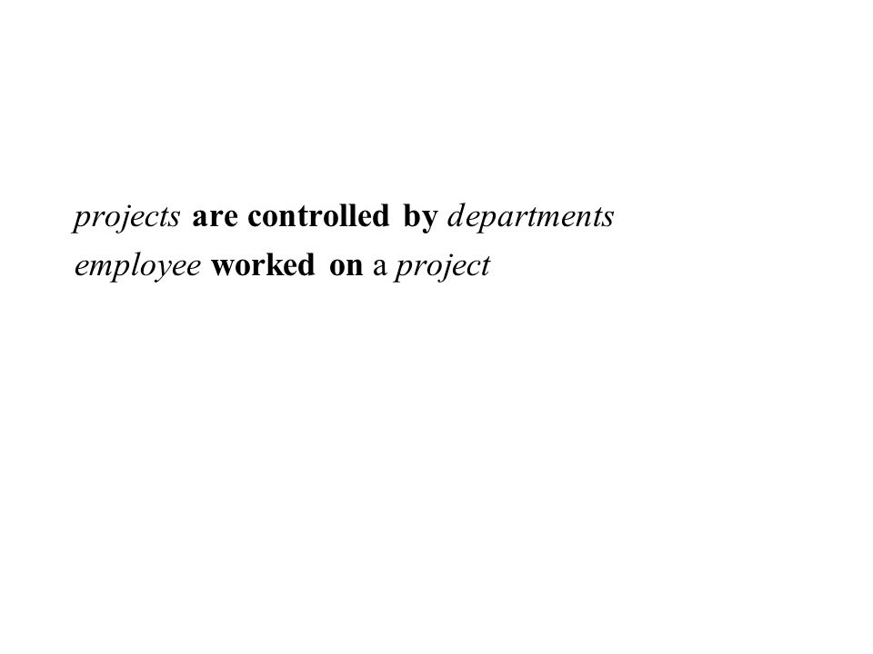projects are controlled by departments employee worked on a project