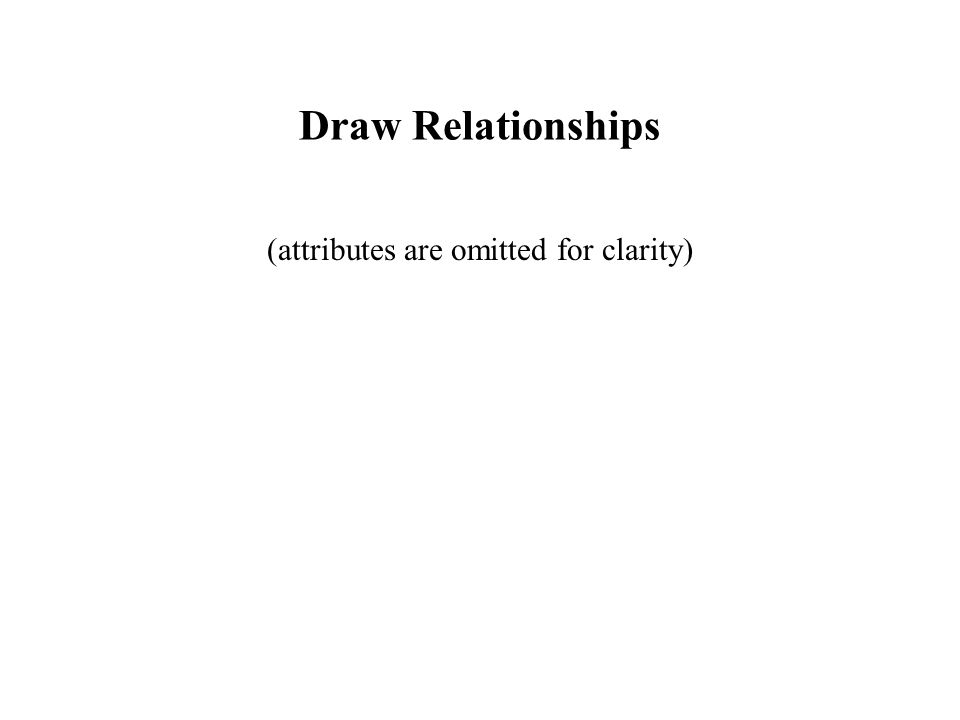 Draw Relationships (attributes are omitted for clarity)