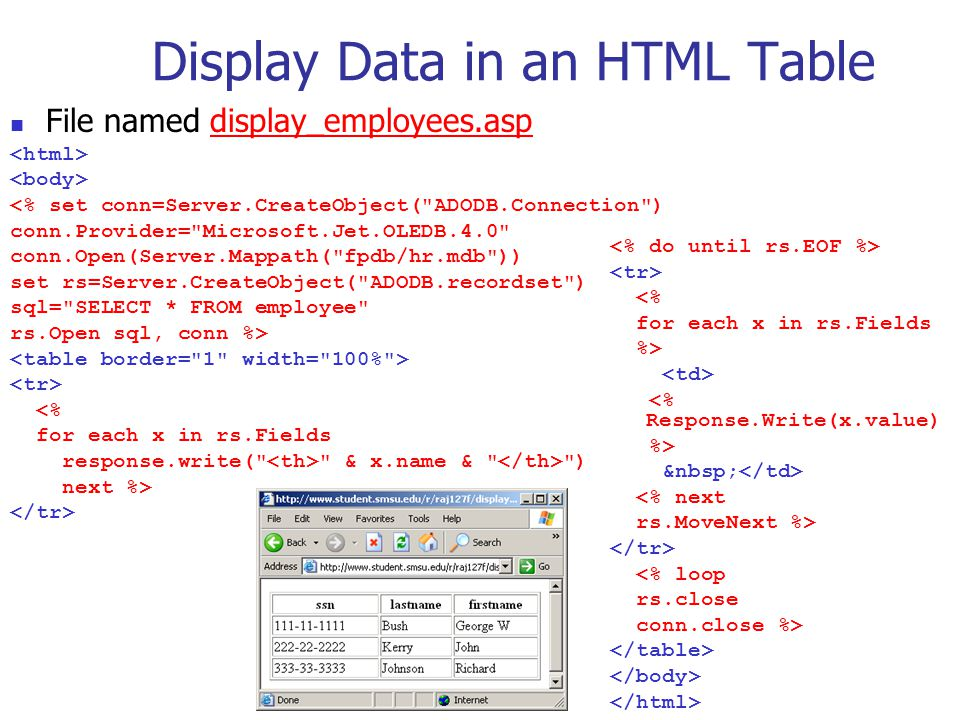 Display Data in an HTML Table File named display_employees.aspdisplay_employees.asp <% set conn=Server.CreateObject(