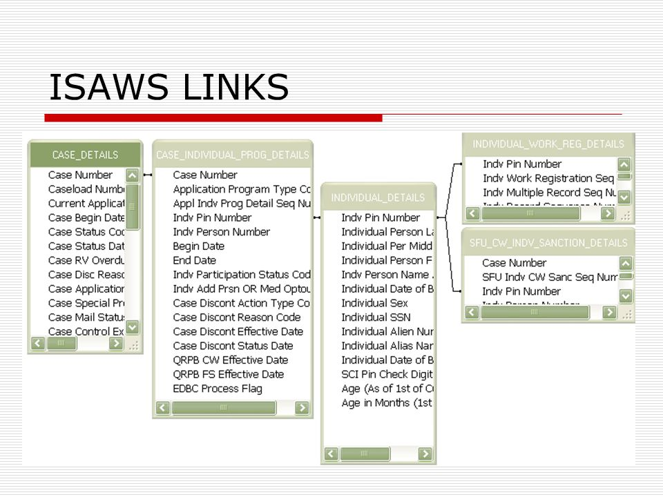 ISAWS LINKS