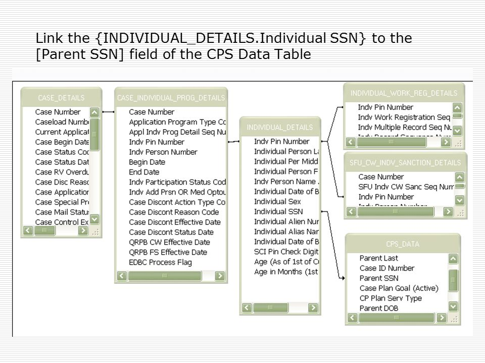 Link the {INDIVIDUAL_DETAILS.Individual SSN} to the [Parent SSN] field of the CPS Data Table