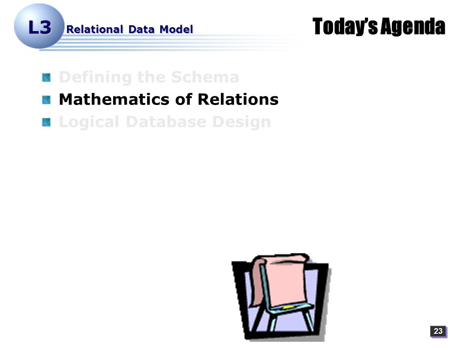 2323 L3 Relational Data Model Defining the Schema Mathematics of Relations Logical Database Design Today's Agenda