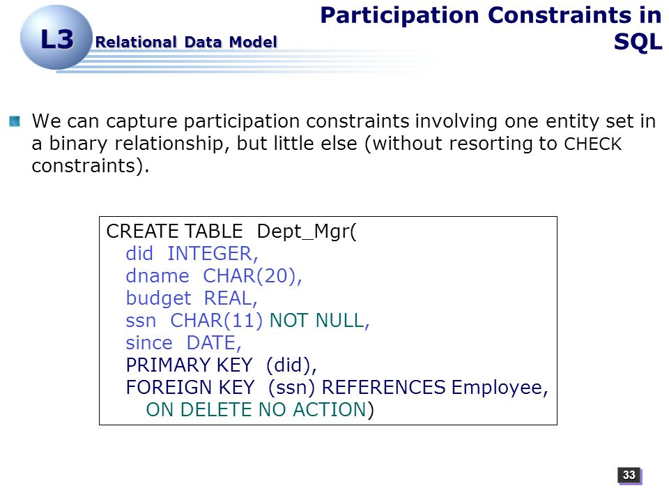 3333 L3 Relational Data Model Participation Constraints in SQL We can capture participation constraints involving one entity set in a binary relationship, but little else (without resorting to CHECK constraints).