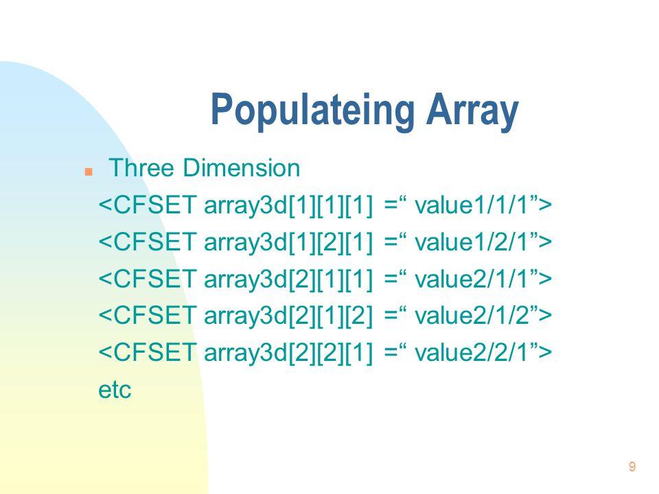 10 Dynamic array NameofArray[1] NameofArray[2] NameofArray[3] NameofArray[1] NameofArray[2] NameofArray[4]