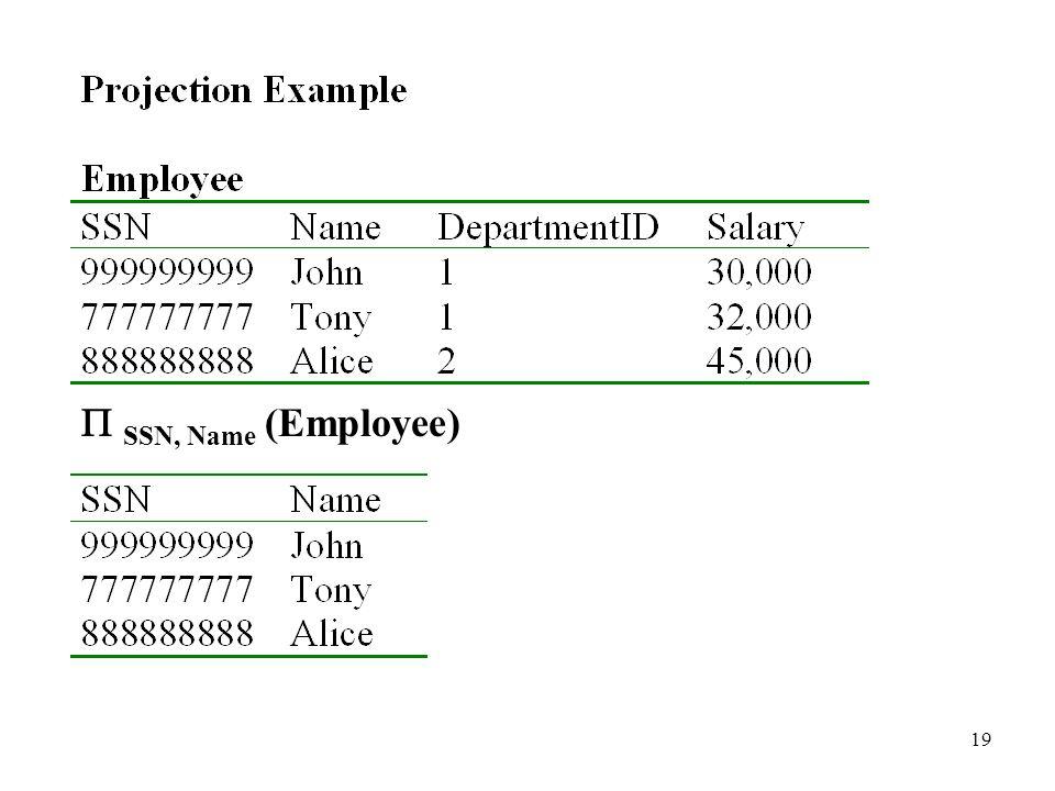 19  SSN, Name (Employee)