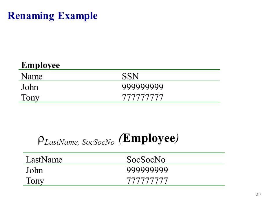 27 Renaming Example Employee NameSSN John999999999 Tony777777777 LastNameSocSocNo John999999999 Tony777777777  LastName, SocSocNo (Employee)