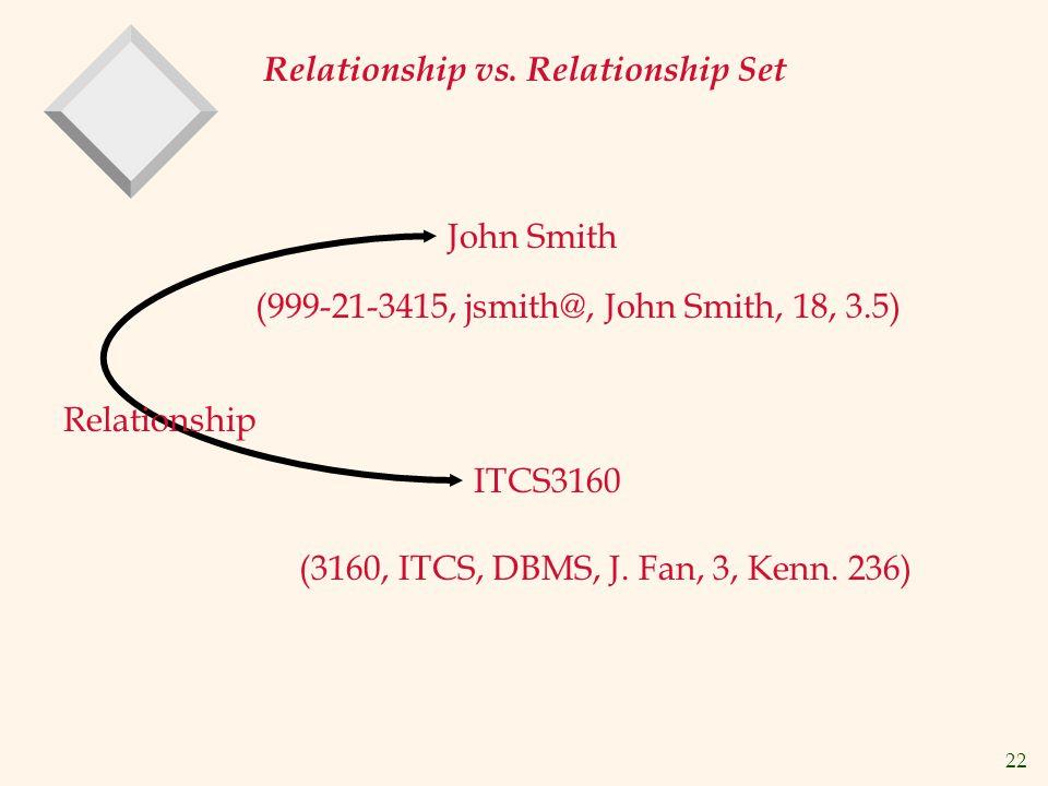 22 Relationship vs.