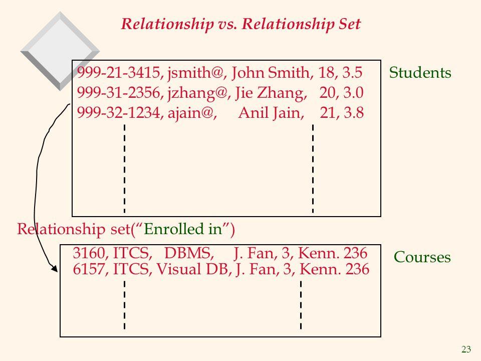 23 Relationship vs.