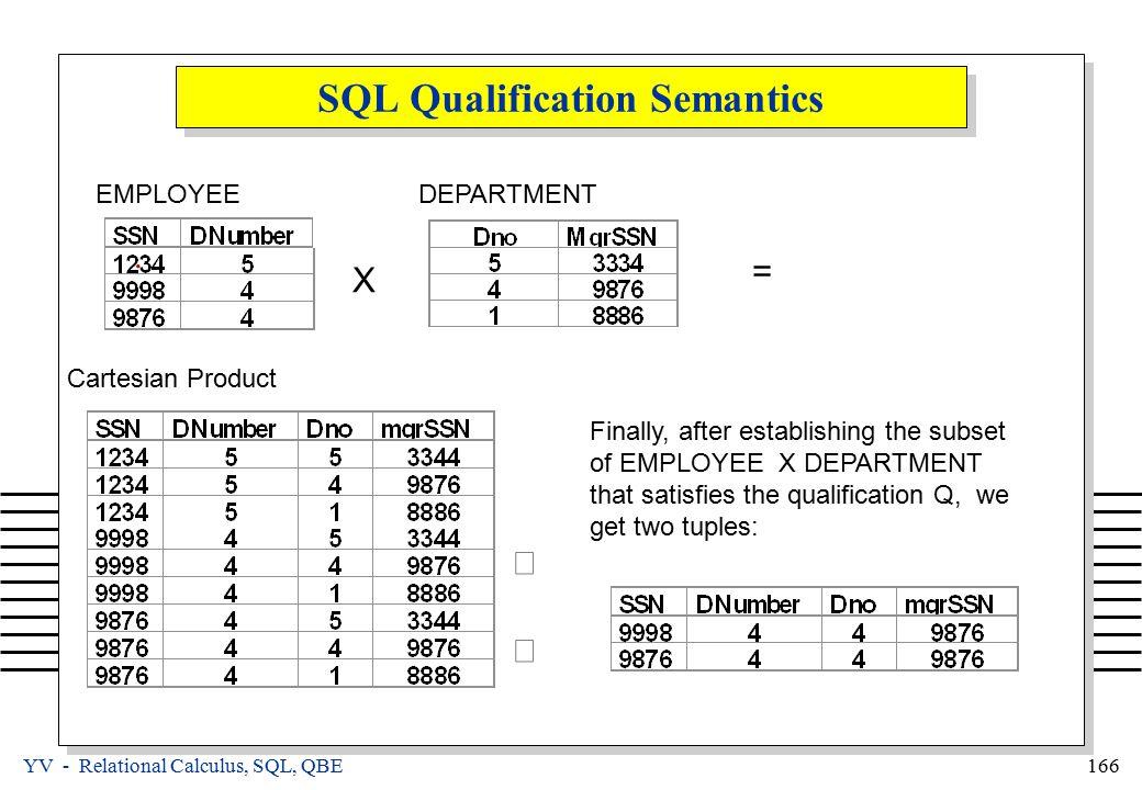 YV - Relational Calculus, SQL, QBE 166 SQL Qualification Semantics.
