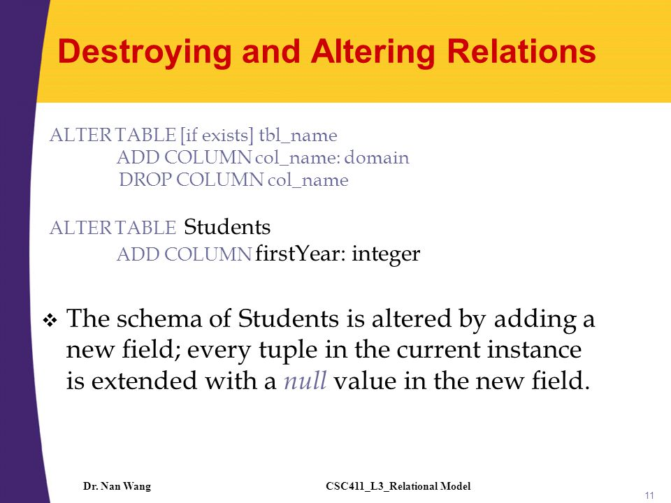 CSC411_L3_Relational ModelDr. Nan Wang 11 Destroying and Altering Relations  The schema of Students is altered by adding a new field; every tuple in