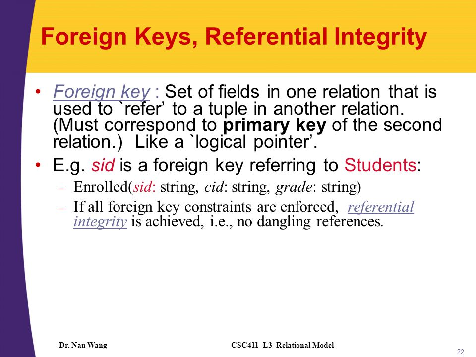 CSC411_L3_Relational ModelDr. Nan Wang 22 Foreign Keys, Referential Integrity Foreign key : Set of fields in one relation that is used to `refer' to a