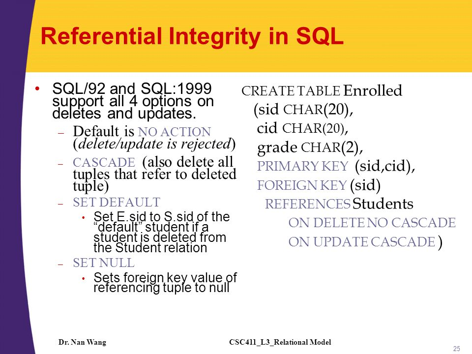 CSC411_L3_Relational ModelDr. Nan Wang 25 Referential Integrity in SQL SQL/92 and SQL:1999 support all 4 options on deletes and updates. – Default is