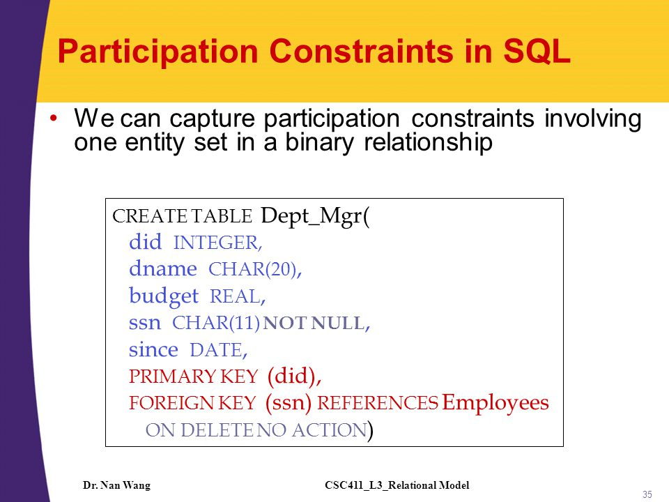 CSC411_L3_Relational ModelDr. Nan Wang 35 Participation Constraints in SQL We can capture participation constraints involving one entity set in a bina