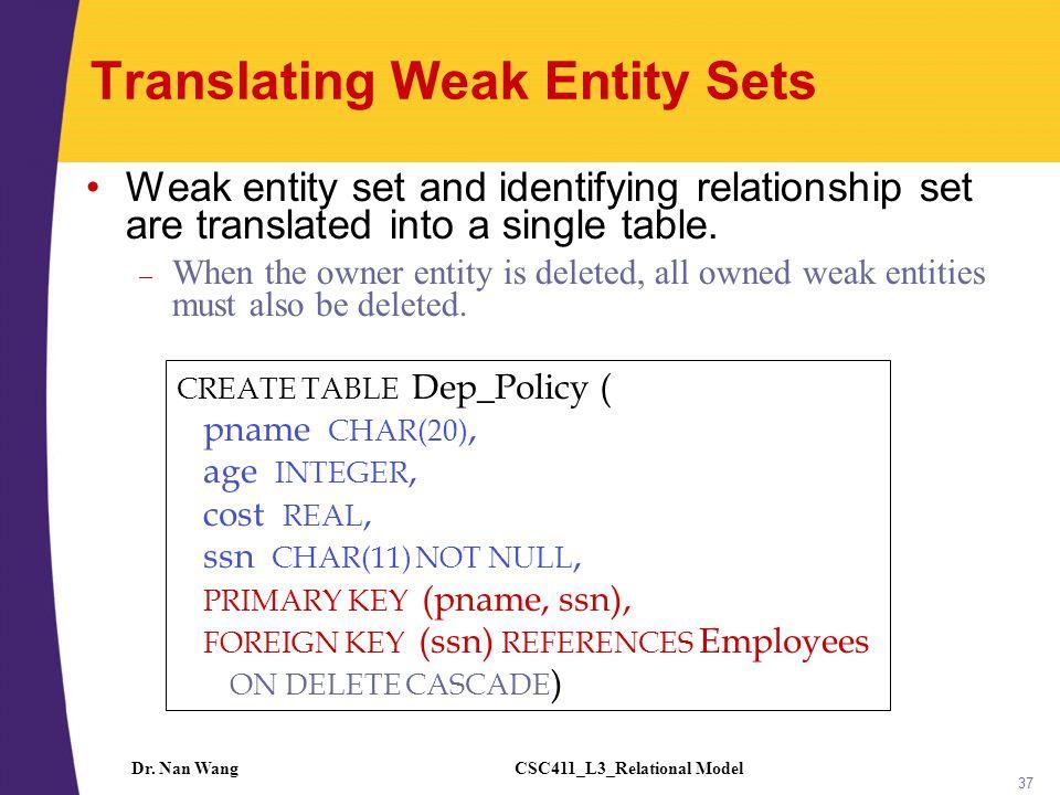 CSC411_L3_Relational ModelDr. Nan Wang 37 Translating Weak Entity Sets Weak entity set and identifying relationship set are translated into a single t