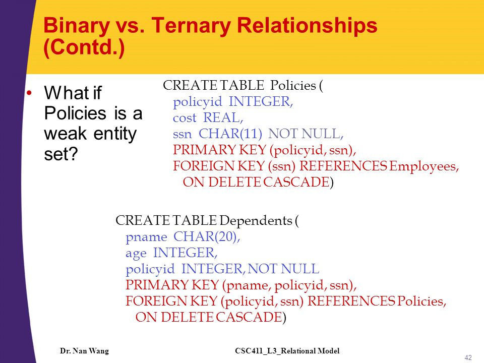 CSC411_L3_Relational ModelDr. Nan Wang 42 Binary vs. Ternary Relationships (Contd.) What if Policies is a weak entity set? CREATE TABLE Policies ( pol