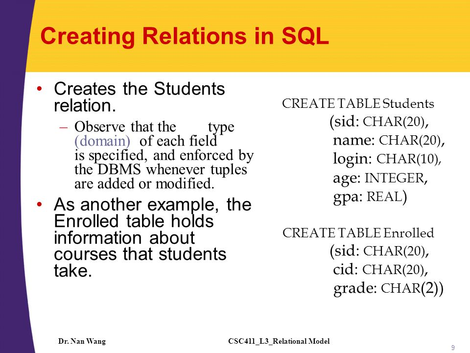 CSC411_L3_Relational ModelDr. Nan Wang 9 Creating Relations in SQL Creates the Students relation. –Observe that the type (domain) of each field is spe