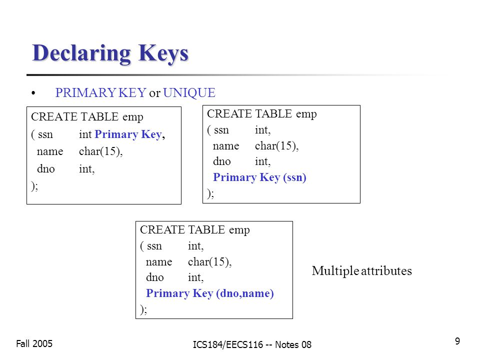 Fall 2005 ICS184/EECS116 -- Notes 08 9 Declaring Keys CREATE TABLE emp ( ssnint Primary Key, namechar(15), dnoint, ); PRIMARY KEY or UNIQUE CREATE TABLE emp ( ssnint, namechar(15), dnoint, Primary Key (ssn) ); CREATE TABLE emp ( ssnint, namechar(15), dnoint, Primary Key (dno,name) ); Multiple attributes
