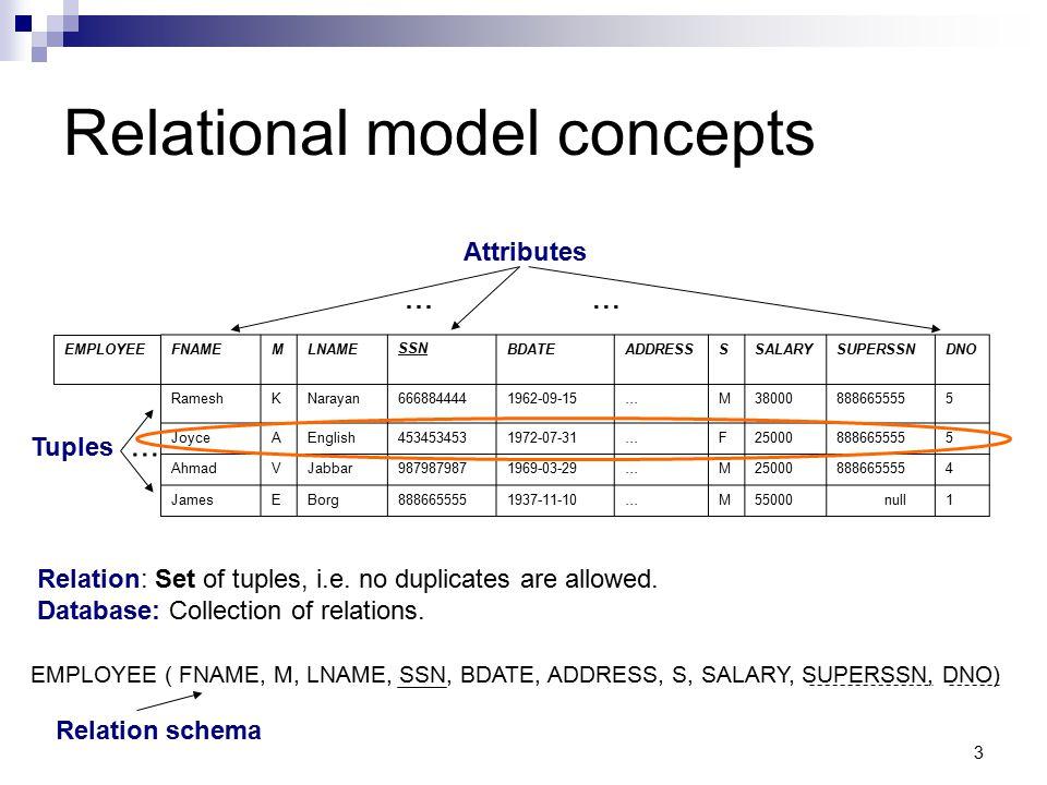 3 EMPLOYEE Relational model concepts FNAMEMLNAMESSNBDATEADDRESSSSALARYSUPERSSNDNO RameshKNarayan6668844441962-09-15…M380008886655555 JoyceAEnglish4534