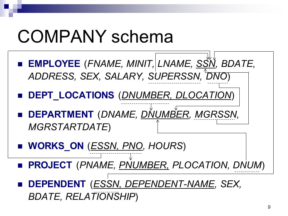 9 COMPANY schema EMPLOYEE (FNAME, MINIT, LNAME, SSN, BDATE, ADDRESS, SEX, SALARY, SUPERSSN, DNO) DEPT_LOCATIONS (DNUMBER, DLOCATION) DEPARTMENT (DNAME