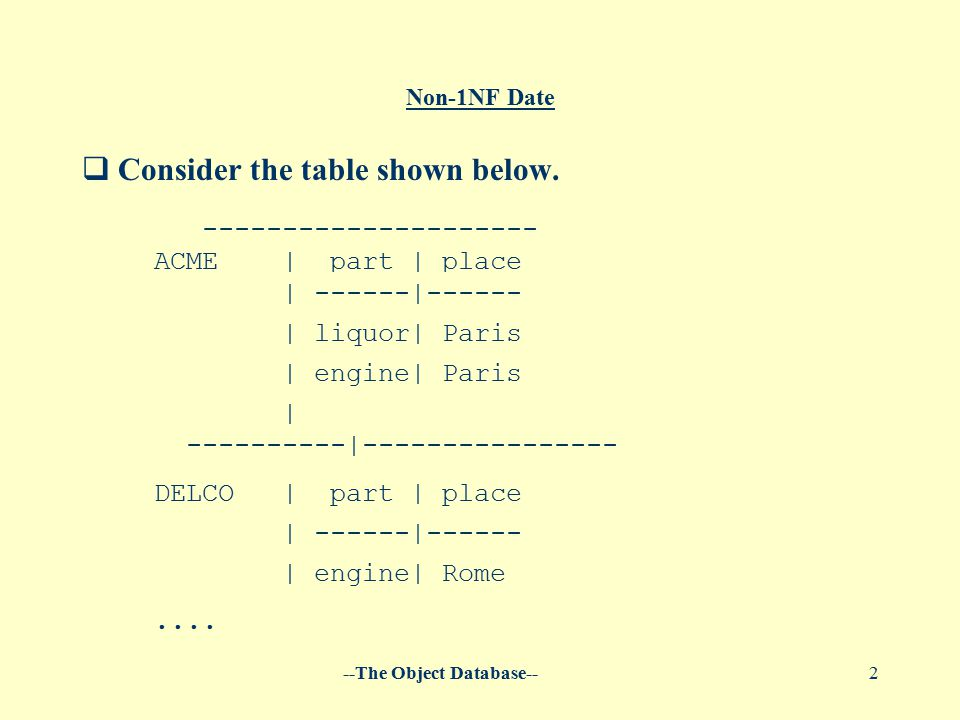 --The Object Database--2 Non-1NF Date  Consider the table shown below.