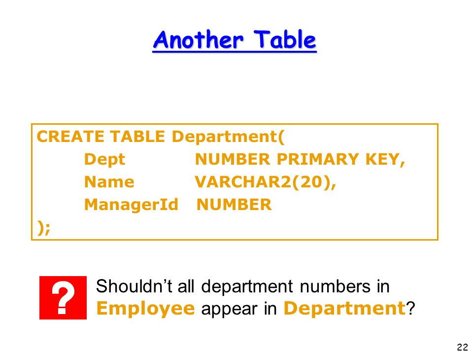 22 Another Table CREATE TABLE Department( Dept NUMBER PRIMARY KEY, Name VARCHAR2(20), ManagerId NUMBER ); Shouldn't all department numbers in Employee appear in Department
