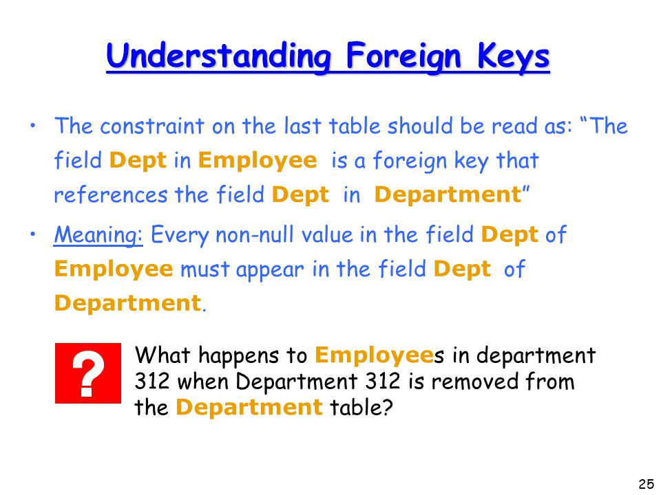25 Understanding Foreign Keys The constraint on the last table should be read as: The field Dept in Employee is a foreign key that references the field Dept in Department Meaning: Every non-null value in the field Dept of Employee must appear in the field Dept of Department.