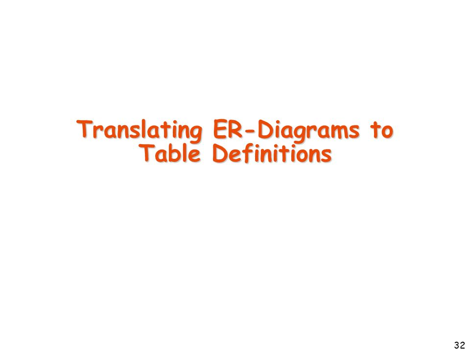 32 Translating ER-Diagrams to Table Definitions