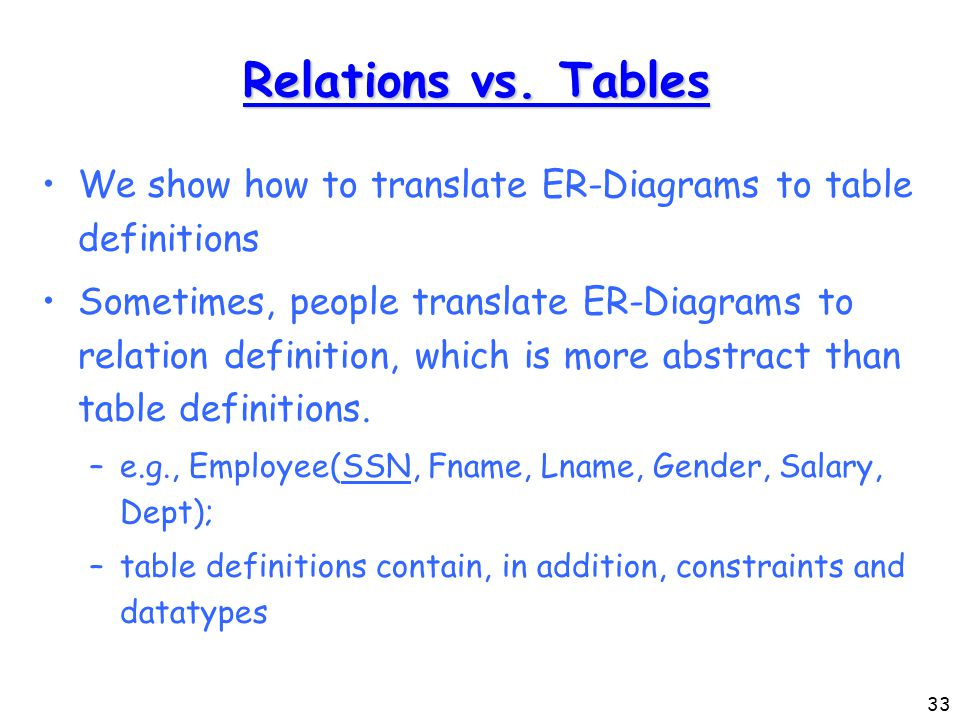 33 Relations vs. Tables We show how to translate ER-Diagrams to table definitions Sometimes, people translate ER-Diagrams to relation definition, whic