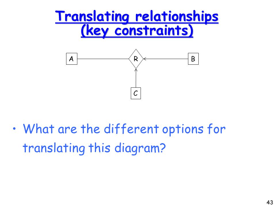 43 Translating relationships (key constraints) What are the different options for translating this diagram.