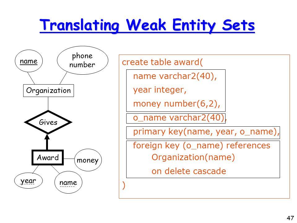 47 Translating Weak Entity Sets create table award( name varchar2(40), year integer, money number(6,2), o_name varchar2(40), primary key(name, year, o
