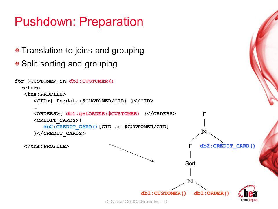 (C) Copyright 2006, BEA Systems, Inc | 15 Pushdown: Preparation Translation to joins and grouping Split sorting and grouping for $CUSTOMER in db1:CUSTOMER() return { fn:data($CUSTOMER/CID) } … { db1:getORDER($CUSTOMER) } { db2:CREDIT_CARD()[CID eq $CUSTOMER/CID] } …