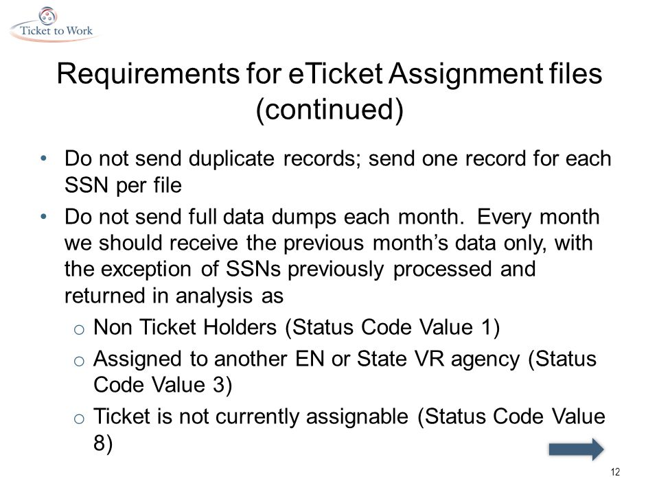 Requirements for eTicket Assignment files (continued) Do not send duplicate records; send one record for each SSN per file Do not send full data dumps each month.